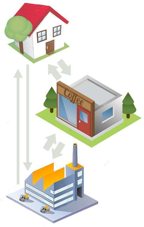 Articoli di interesse - Cambiamento destinazione d uso immobile ...